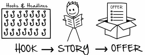 hook-story-offer